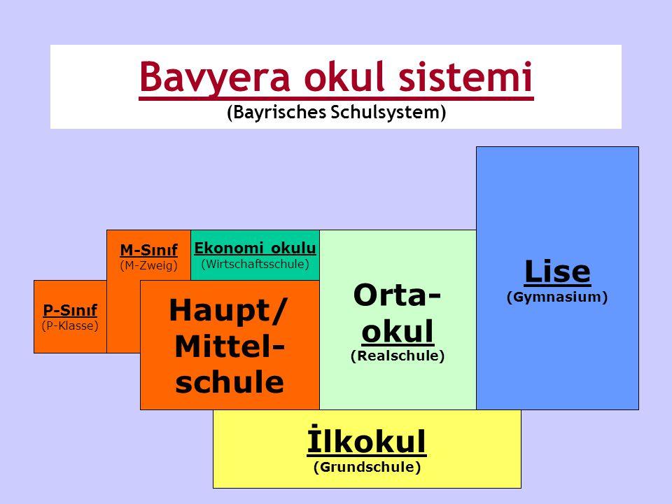 Bavyera okul sistemi (Bayrisches Schulsystem) İlkokul (Grundschule) Orta- okul (Realschule) Lise (Gymnasium) M-Sınıf (M-Zweig) P-Sınıf (P-Klasse) Haup