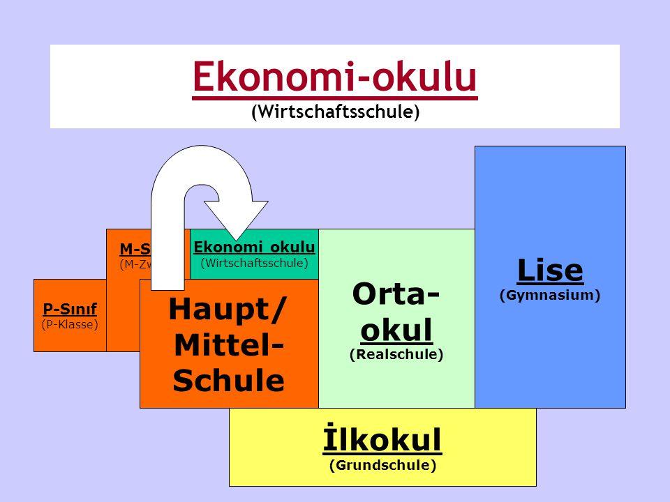 İlkokul (Grundschule) Orta- okul (Realschule) Lise (Gymnasium) M-Sinif (M-Zweig) P-Sınıf (P-Klasse) Haupt/ Mittel- Schule Ekonomi okulu (Wirtschaftssc