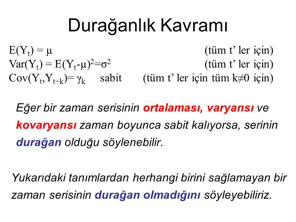 Durağanlık Kavramı E(Y t ) = µ(tüm t' ler için) Var(Y t ) = E(Y t -µ) 2 =σ 2 (tüm t' ler için) Cov(Y t,Y t+k )= γ k sabit(tüm t' ler için tüm k≠0 için) Eğer bir zaman serisinin ortalaması, varyansı ve kovaryansı zaman boyunca sabit kalıyorsa, serinin durağan olduğu söylenebilir.