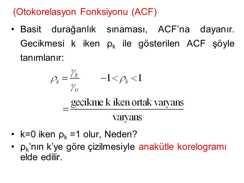 (Otokorelasyon Fonksiyonu (ACF) •Basit durağanlık sınaması, ACF'na dayanır.