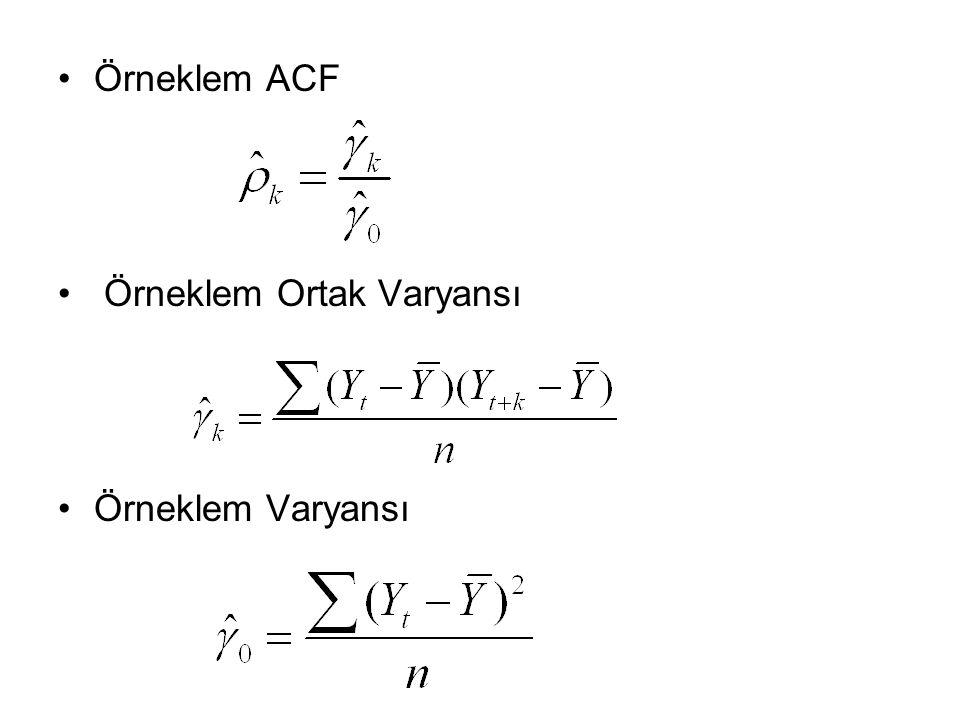 •Örneklem ACF • Örneklem Ortak Varyansı •Örneklem Varyansı