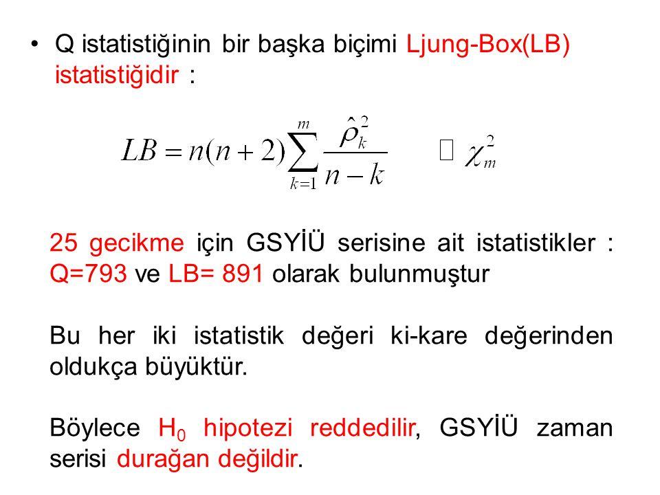 •Q istatistiğinin bir başka biçimi Ljung-Box(LB) istatistiğidir : 25 gecikme için GSYİÜ serisine ait istatistikler : Q=793 ve LB= 891 olarak bulunmuştur Bu her iki istatistik değeri ki-kare değerinden oldukça büyüktür.