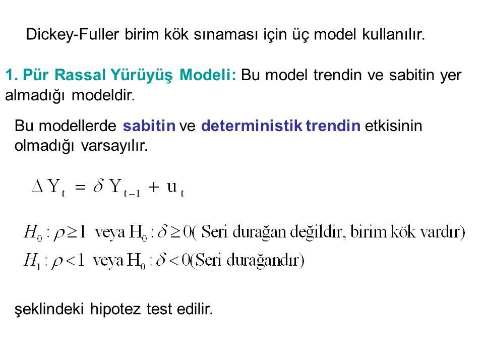 1.Pür Rassal Yürüyüş Modeli: Bu model trendin ve sabitin yer almadığı modeldir.