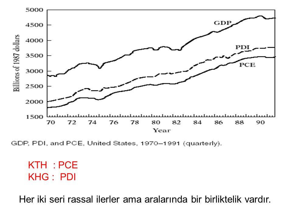 KTH : PCE KHG : PDI Her iki seri rassal ilerler ama aralarında bir birliktelik vardır.