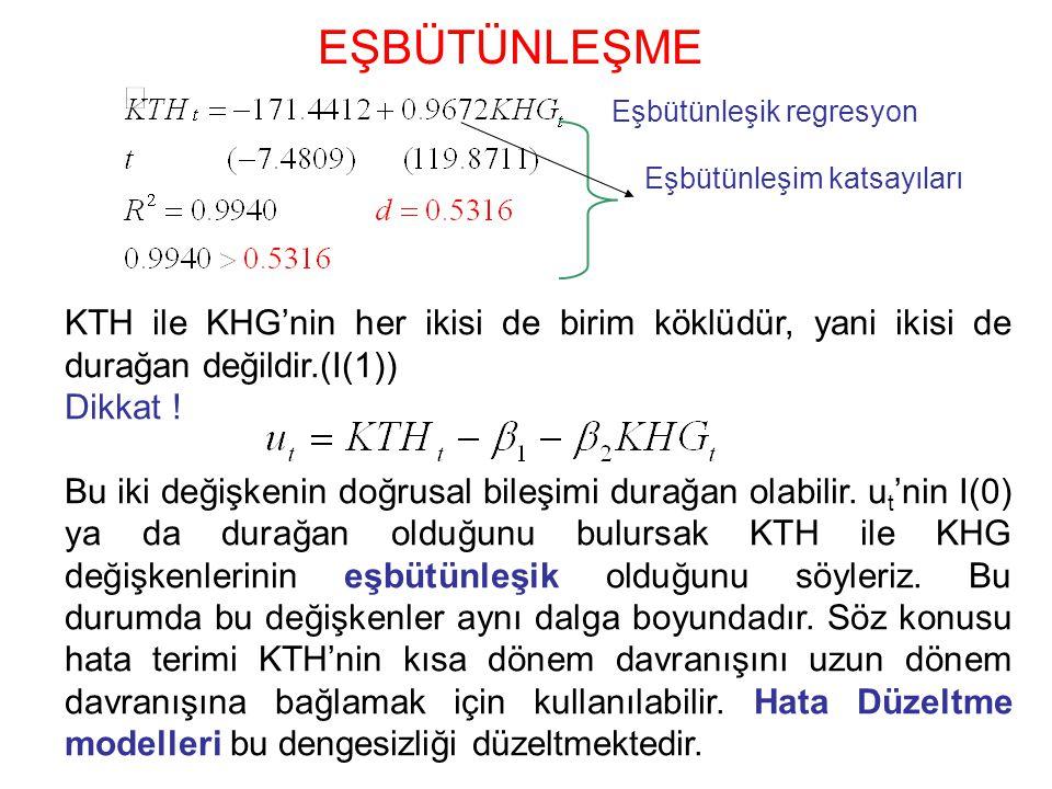 Eşbütünleşik regresyon Eşbütünleşim katsayıları KTH ile KHG'nin her ikisi de birim köklüdür, yani ikisi de durağan değildir.(I(1)) Dikkat .
