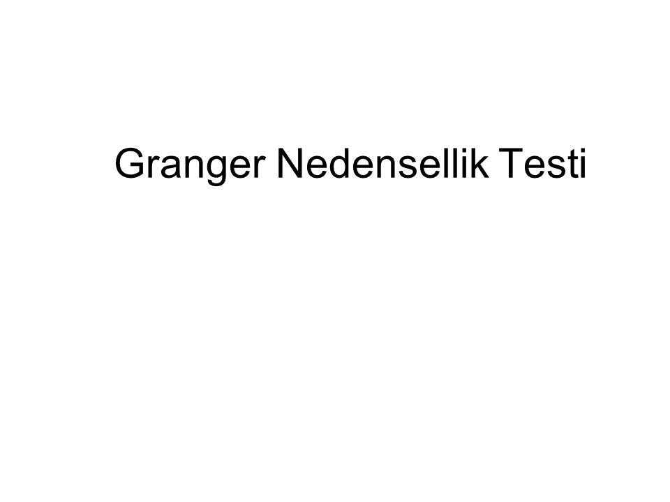 Granger Nedensellik Testi