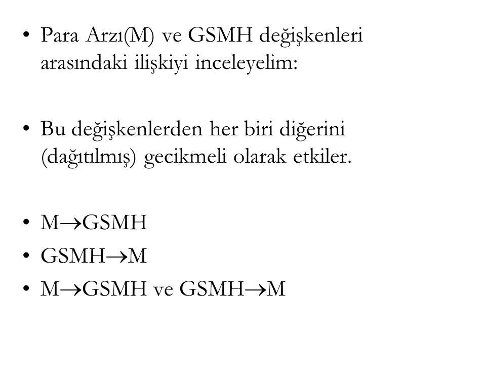 •P•Para Arzı(M) ve GSMH değişkenleri arasındaki ilişkiyi inceleyelim: •B•Bu değişkenlerden her biri diğerini (dağıtılmış) gecikmeli olarak etkiler.