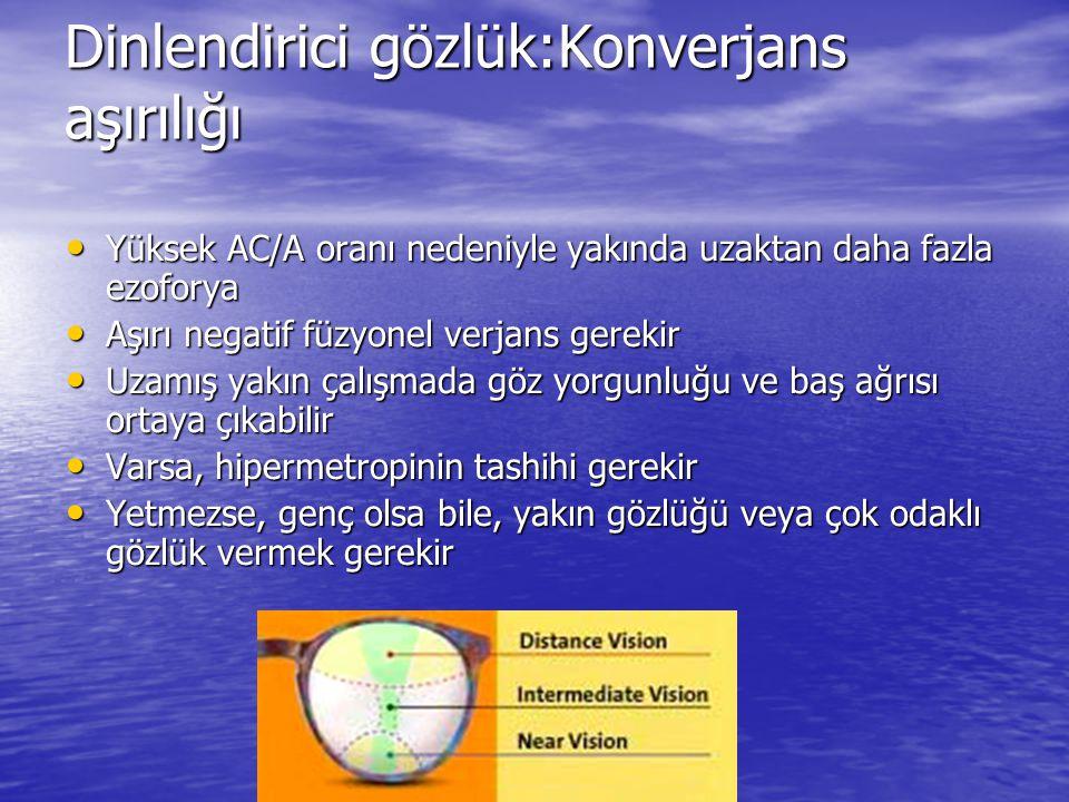 Dinlendirici gözlük:Konverjans aşırılığı Dinlendirici gözlük:Konverjans aşırılığı • Yüksek AC/A oranı nedeniyle yakında uzaktan daha fazla ezoforya •