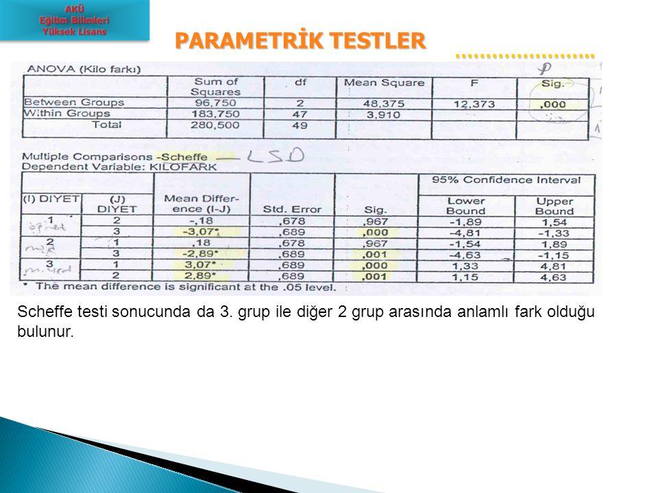 PARAMETRİK TESTLER ………………….. ………………….. Scheffe testi sonucunda da 3. grup ile diğer 2 grup arasında anlamlı fark olduğu bulunur.