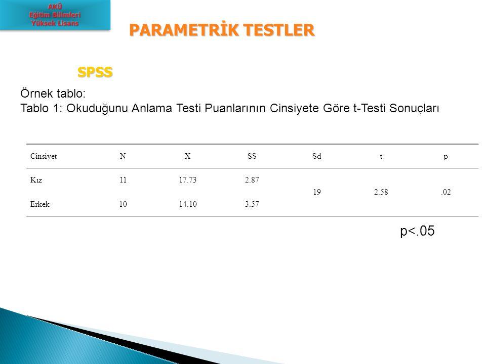 PARAMETRİK TESTLER SPSS SPSS Örnek tablo: Tablo 1: Okuduğunu Anlama Testi Puanlarının Cinsiyete Göre t-Testi Sonuçları CinsiyetNXSSSdtp Kız1117.732.87