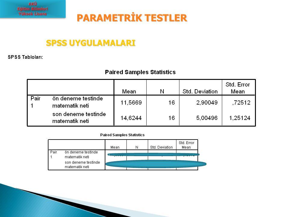 PARAMETRİK TESTLER SPSS UYGULAMALARI SPSS UYGULAMALARI SPSS Tabloları: