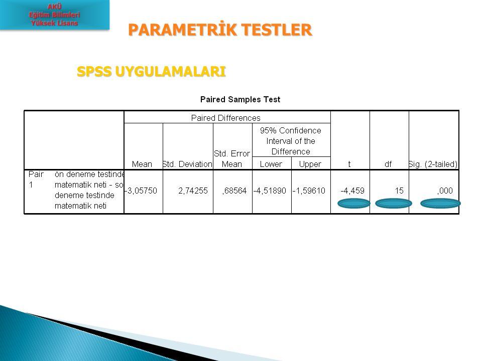 PARAMETRİK TESTLER SPSS UYGULAMALARI SPSS UYGULAMALARI