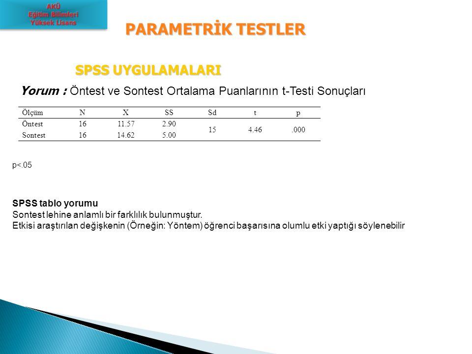 PARAMETRİK TESTLER SPSS UYGULAMALARI SPSS UYGULAMALARI Yorum : Öntest ve Sontest Ortalama Puanlarının t-Testi Sonuçları ÖlçümNXSSSdtp Öntest1611.572.9