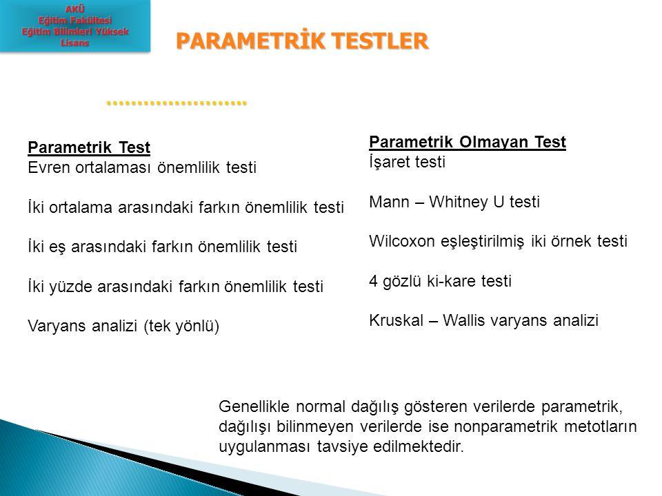PARAMETRİK TESTLER ………………….. ………………….. Parametrik Test Evren ortalaması önemlilik testi İki ortalama arasındaki farkın önemlilik testi İki eş arasında
