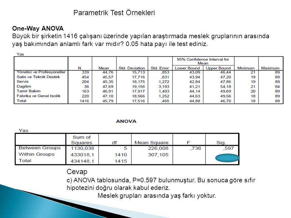 Parametrik Test Örnekleri One-Way ANOVA Büyük bir şirketin 1416 çalışanı üzerinde yapılan araştırmada meslek gruplarının arasında yaş bakımından anlam