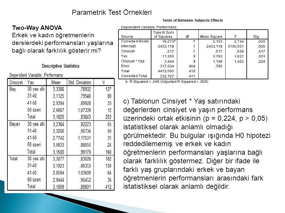 Parametrik Test Örnekleri Two-Way ANOVA Erkek ve kadın öğretmenlerin derslerdeki performansları yaşlarına bağlı olarak farklılık gösterir mi? c) Tablo