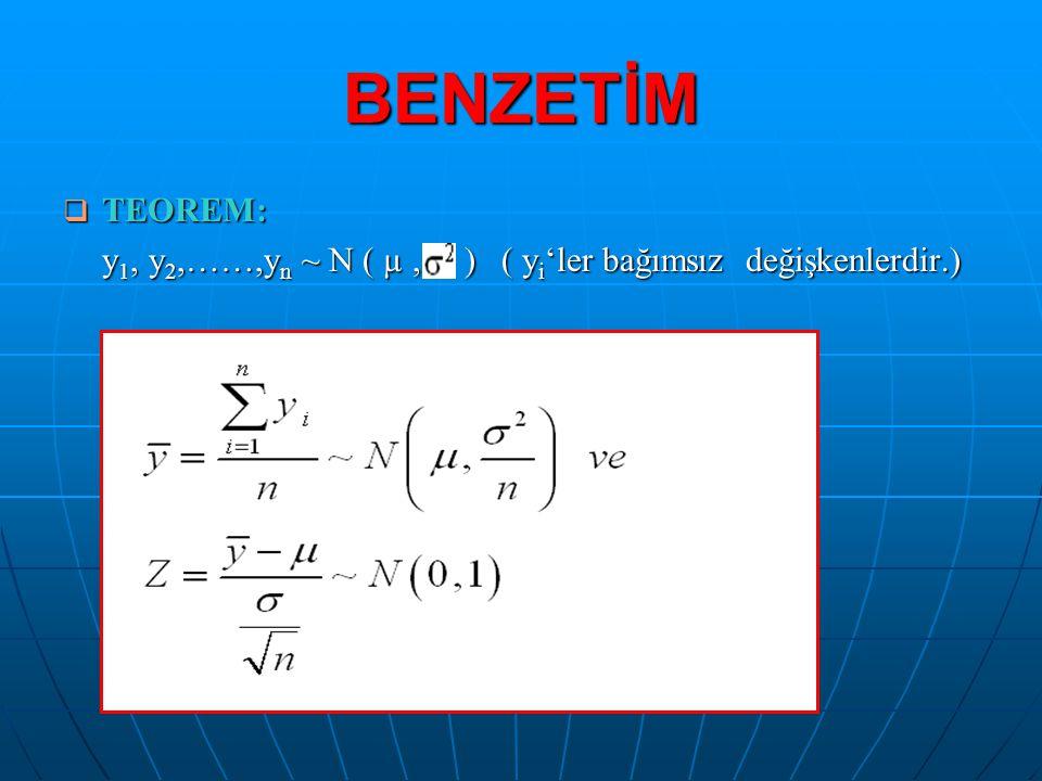 BENZETİM  TEOREM: y 1, y 2,……,y n ~ N ( µ, ) ( y i 'ler bağımsız değişkenlerdir.)