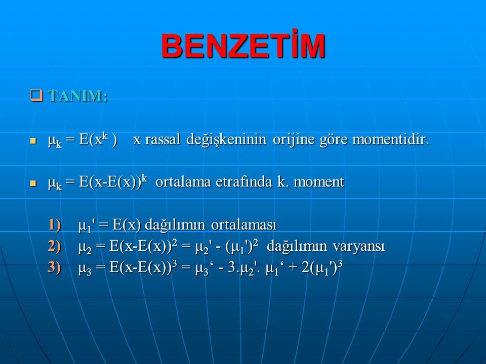 BENZETİM  TANIM:  μ k = E(x k ) x rassal değişkeninin orijine göre momentidir.  μ k = E(x-E(x)) k ortalama etrafında k. moment 1)μ 1 ' = E(x) dağıl
