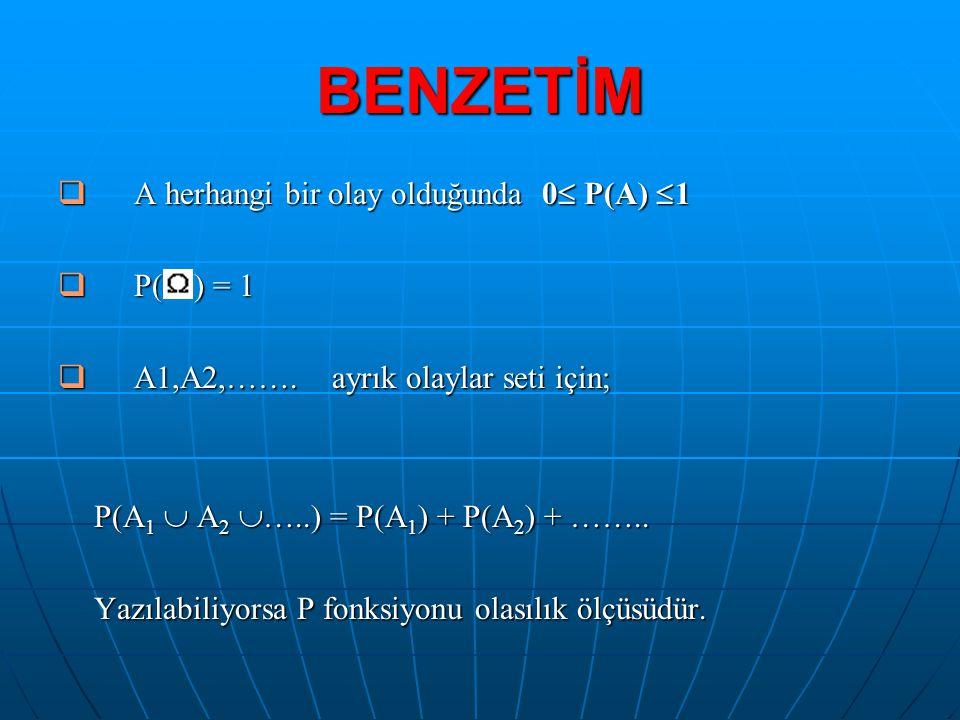 BENZETİM  A herhangi bir olay olduğunda 0  P(A)  1  P( ) = 1  A1,A2,……. ayrık olaylar seti için; P(A 1  A 2  …..) = P(A 1 ) + P(A 2 ) + …….. Ya