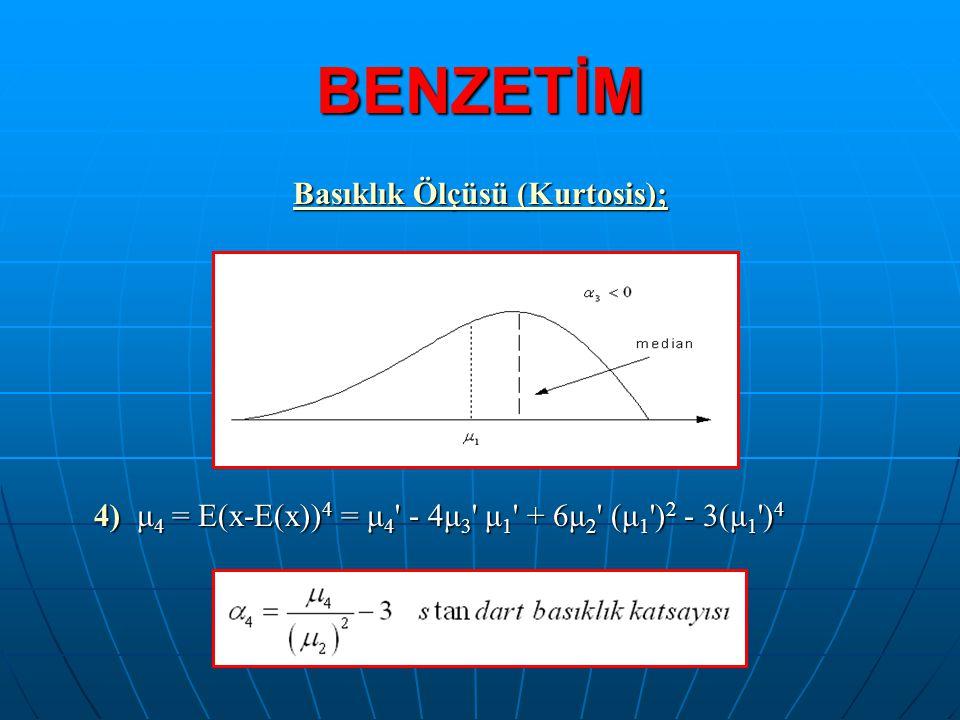 BENZETİM Basıklık Ölçüsü (Kurtosis); 4) μ 4 = E(x-E(x)) 4 = μ 4 ' - 4μ 3 ' μ 1 ' + 6μ 2 ' (μ 1 ') 2 - 3(μ 1 ') 4