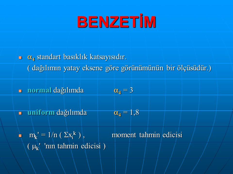 BENZETİM   4 standart basıklık katsayısıdır. ( dağılımın yatay eksene göre görünümünün bir ölçüsüdür.)  normal dağılımda  4 = 3  uniform dağılımd