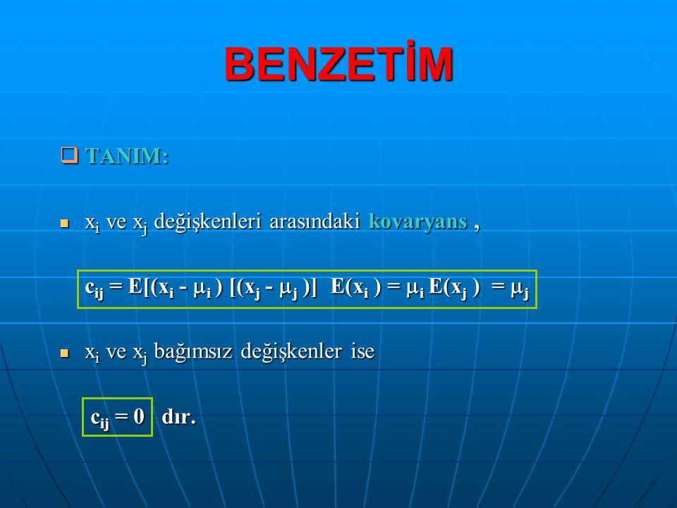 BENZETİM  TANIM:  x i ve x j değişkenleri arasındaki kovaryans, c ij = E[(x i -  i ) [(x j -  j )]E(x i ) =  i E(x j ) =  j  x i ve x j bağımsı