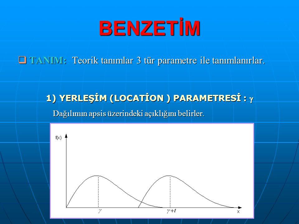 BENZETİM  TANIM: Teorik tanımlar 3 tür parametre ile tanımlanırlar. 1) YERLEŞİM (LOCATİON ) PARAMETRESİ :  Dağılımın apsis üzerindeki açıklığını bel