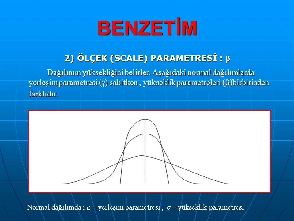BENZETİM 2) ÖLÇEK (SCALE) PARAMETRESİ :  Dağılımın yüksekliğini belirler. Aşağıdaki normal dağılımlarda yerleşim parametresi (  ) sabitken, yüksekli