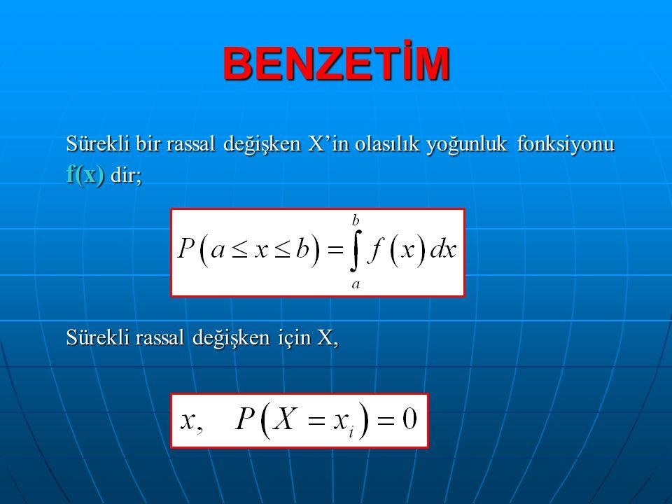 BENZETİM Sürekli bir rassal değişken X'in olasılık yoğunluk fonksiyonu f(x) dir; Sürekli rassal değişken için X,