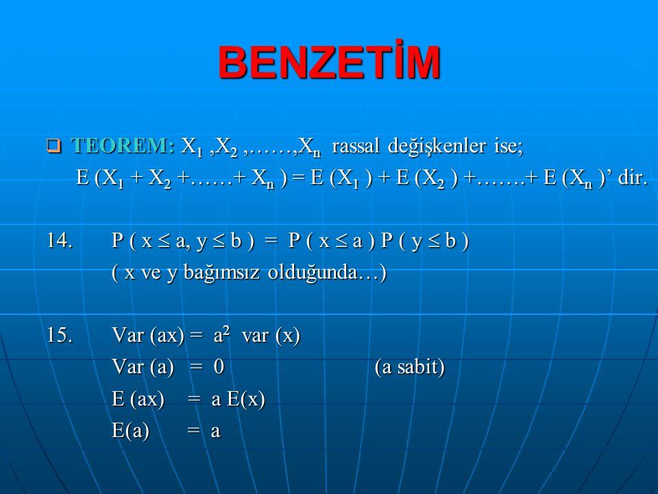 BENZETİM  TEOREM: X 1,X 2,……,X n rassal değişkenler ise; E (X 1 + X 2 +……+ X n ) = E (X 1 ) + E (X 2 ) +…….+ E (X n )' dir. E (X 1 + X 2 +……+ X n ) =