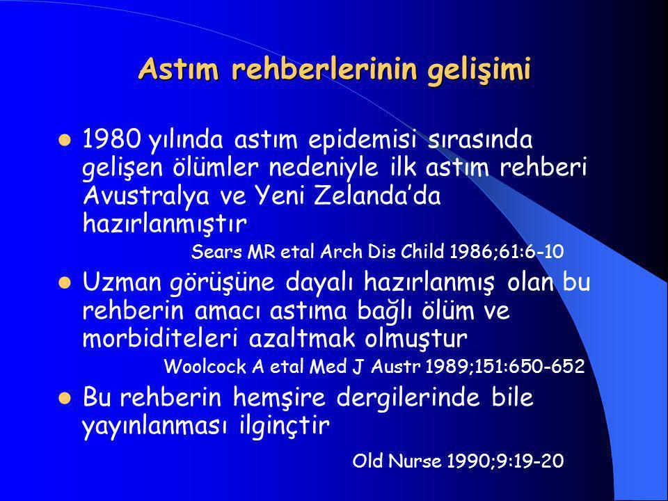 Astım rehberlerinin gelişimi  1980 yılında astım epidemisi sırasında gelişen ölümler nedeniyle ilk astım rehberi Avustralya ve Yeni Zelanda'da hazırlanmıştır Sears MR etal Arch Dis Child 1986;61:6-10  Uzman görüşüne dayalı hazırlanmış olan bu rehberin amacı astıma bağlı ölüm ve morbiditeleri azaltmak olmuştur Woolcock A etal Med J Austr 1989;151:650-652  Bu rehberin hemşire dergilerinde bile yayınlanması ilginçtir Old Nurse 1990;9:19-20