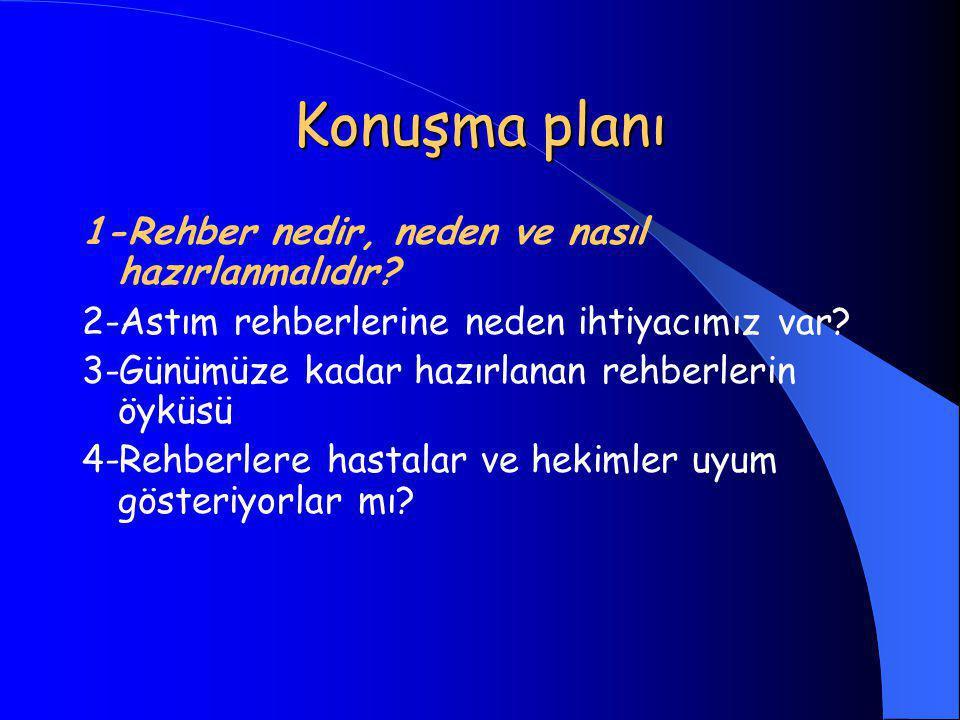 Konuşma planı 1-Rehber nedir, neden ve nasıl hazırlanmalıdır.
