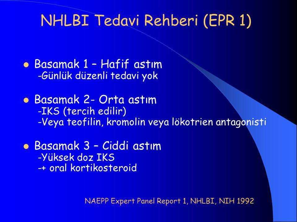 NHLBI Tedavi Rehberi (EPR 1)  Basamak 1 – Hafif astım -Günlük düzenli tedavi yok  Basamak 2- Orta astım -IKS (tercih edilir) -Veya teofilin, kromolin veya lökotrien antagonisti  Basamak 3 – Ciddi astım -Yüksek doz IKS -+ oral kortikosteroid NAEPP Expert Panel Report 1, NHLBI, NIH 1992