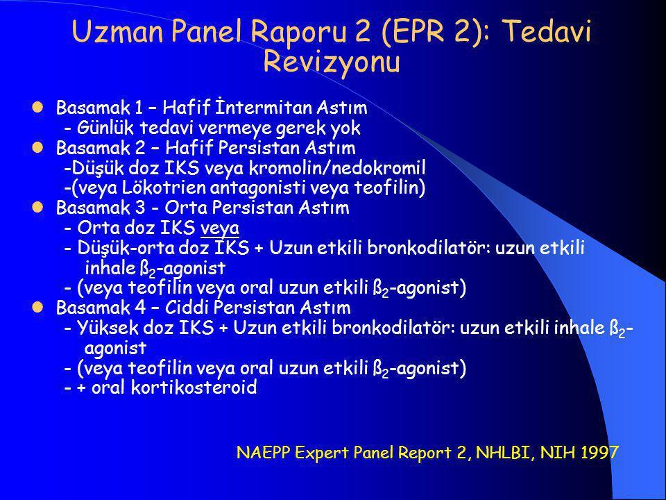 Uzman Panel Raporu 2 (EPR 2): Tedavi Revizyonu  Basamak 1 – Hafif İntermitan Astım - Günlük tedavi vermeye gerek yok  Basamak 2 – Hafif Persistan Astım -Düşük doz IKS veya kromolin/nedokromil -(veya Lökotrien antagonisti veya teofilin)  Basamak 3 - Orta Persistan Astım - Orta doz IKS veya - Düşük-orta doz IKS + Uzun etkili bronkodilatör: uzun etkili inhale ß 2 -agonist - (veya teofilin veya oral uzun etkili ß 2 -agonist)  Basamak 4 – Ciddi Persistan Astım - Yüksek doz IKS + Uzun etkili bronkodilatör: uzun etkili inhale ß 2 - agonist - (veya teofilin veya oral uzun etkili ß 2 -agonist) - + oral kortikosteroid NAEPP Expert Panel Report 2, NHLBI, NIH 1997