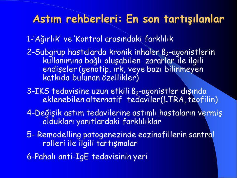Astım rehberleri: En son tartışılanlar 1-'Ağırlık' ve 'Kontrol arasındaki farklılık 2-Subgrup hastalarda kronik inhaler ß 2 -agonistlerin kullanımına bağlı oluşabilen zararlar ile ilgili endişeler (genotip, ırk, veye bazı bilinmeyen katkıda bulunan özellikler) 3-IKS tedavisine uzun etkili ß 2 -agonistler dışında eklenebilen alternatif tedaviler(LTRA, teofilin) 4-Değişik astım tedavilerine astımlı hastaların vermiş oldukları yanıtlardaki farklılıklar 5- Remodelling patogenezinde eozinofillerin santral rolleri ile ilgili tartışmalar 6-Pahalı anti-IgE tedavisinin yeri