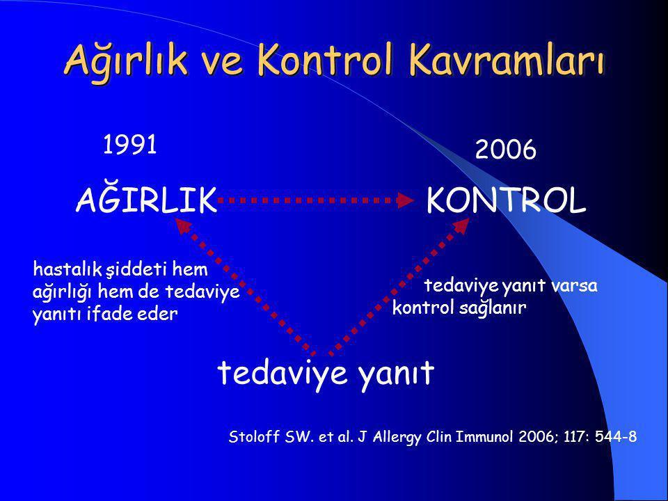 AĞIRLIK Ağırlık ve Kontrol Kavramları KONTROL 1991 2006 tedaviye yanıt tedaviye yanıt varsa kontrol sağlanır hastalık şiddeti hem ağırlığı hem de teda