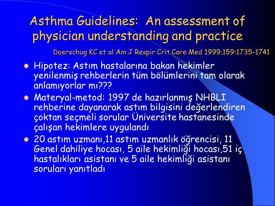 Asthma Guidelines: An assessment of physician understanding and practice Doerschug KC et al Am J Respir Crit Care Med 1999;159:1735-1741  Hipotez: As
