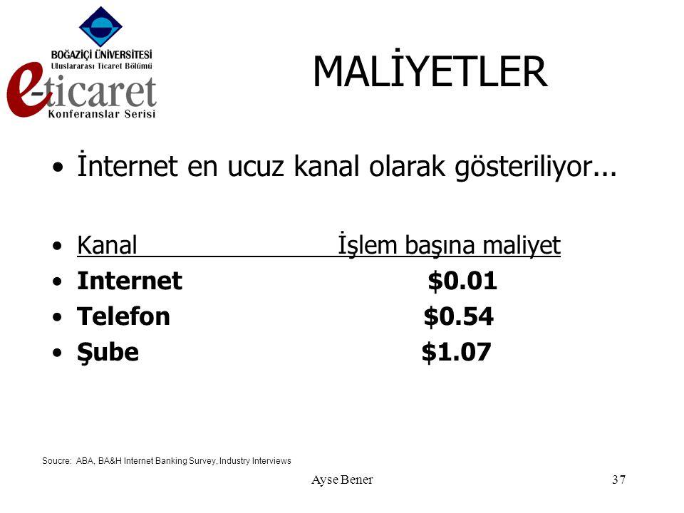 Ayse Bener37 MALİYETLER •İnternet en ucuz kanal olarak gösteriliyor...