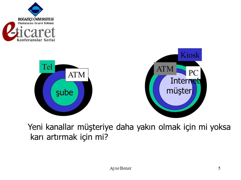 Ayse Bener36 ALT YAPI VE TEKNOLOJİ TV INTER- NET ATM BANKA ALT YAPISI TEL • Telefon.