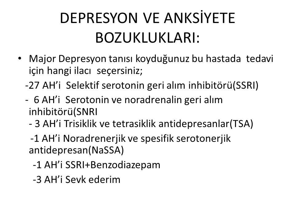 DEPRESYON VE ANKSİYETE BOZUKLUKLARI: • Major Depresyon tanısı koyduğunuz bu hastada tedavi için hangi ilacı seçersiniz; -27 AH'i Selektif serotonin ge
