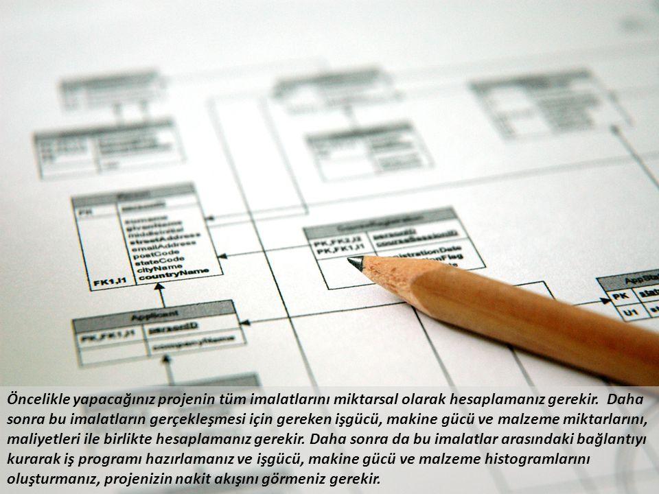 Öncelikle yapacağınız projenin tüm imalatlarını miktarsal olarak hesaplamanız gerekir.