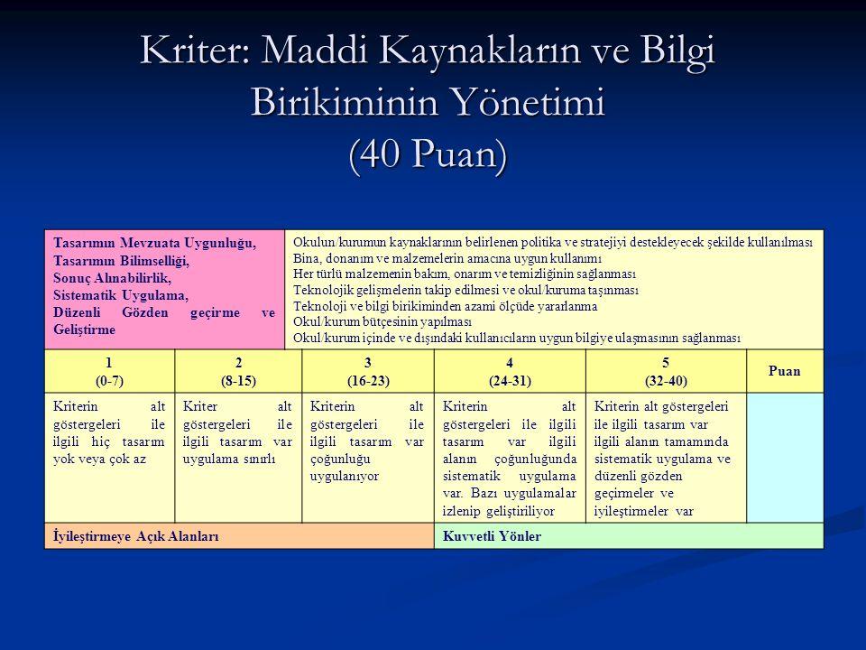 Kriter: Maddi Kaynakların ve Bilgi Birikiminin Yönetimi (40 Puan) Tasarımın Mevzuata Uygunluğu, Tasarımın Bilimselliği, Sonuç Alınabilirlik, Sistemati