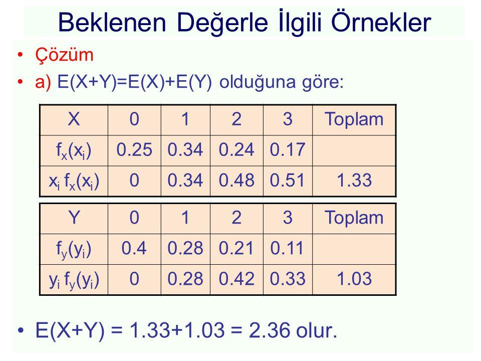 Beklenen Değerle İlgili Örnekler •Çözüm •a) E(X+Y)=E(X)+E(Y) olduğuna göre: •E(X+Y) = 1.33+1.03 = 2.36 olur. X0123Toplam f x (x i )0.250.340.240.17 x
