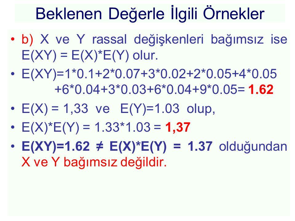 Beklenen Değerle İlgili Örnekler •b) X ve Y rassal değişkenleri bağımsız ise E(XY) = E(X)*E(Y) olur. •E(XY)=1*0.1+2*0.07+3*0.02+2*0.05+4*0.05 +6*0.04+