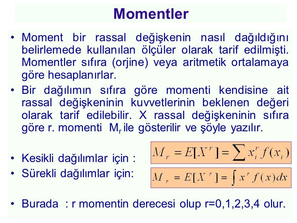 Momentler •Moment bir rassal değişkenin nasıl dağıldığını belirlemede kullanılan ölçüler olarak tarif edilmişti. Momentler sıfıra (orjine) veya aritme