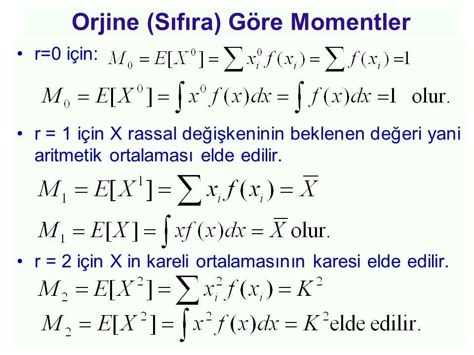 Orjine (Sıfıra) Göre Momentler •r=0 için: •r = 1 için X rassal değişkeninin beklenen değeri yani aritmetik ortalaması elde edilir. •r = 2 için X in ka