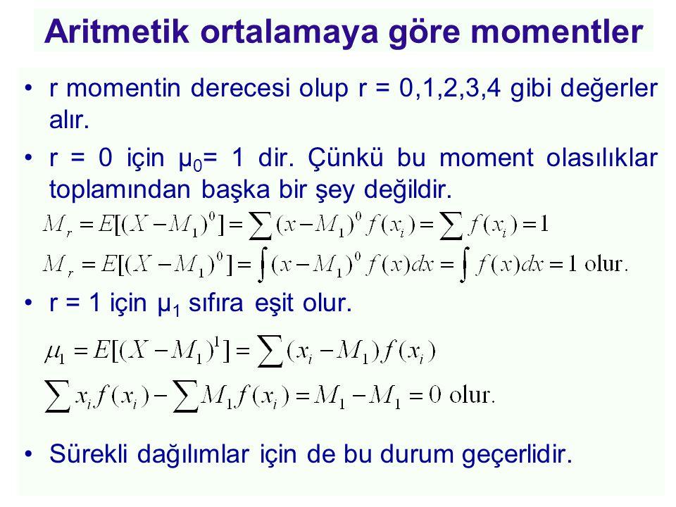 Aritmetik ortalamaya göre momentler •r momentin derecesi olup r = 0,1,2,3,4 gibi değerler alır. •r = 0 için µ 0 = 1 dir. Çünkü bu moment olasılıklar t