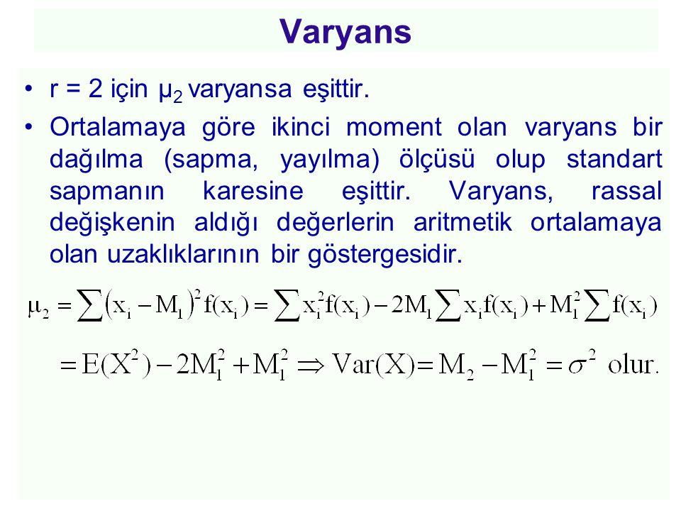 Varyans •r = 2 için µ 2 varyansa eşittir. •Ortalamaya göre ikinci moment olan varyans bir dağılma (sapma, yayılma) ölçüsü olup standart sapmanın kares