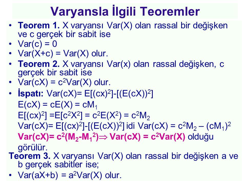 Varyansla İlgili Teoremler •Teorem 1. X varyansı Var(X) olan rassal bir değişken ve c gerçek bir sabit ise •Var(c) = 0 •Var(X+c) = Var(X) olur. •Teore