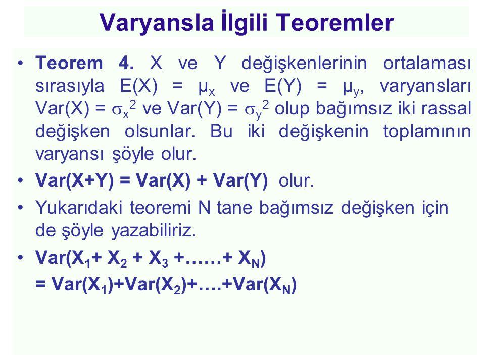 Varyansla İlgili Teoremler •Teorem 4. X ve Y değişkenlerinin ortalaması sırasıyla E(X) = µ x ve E(Y) = µ y, varyansları Var(X) =  x 2 ve Var(Y) =  y